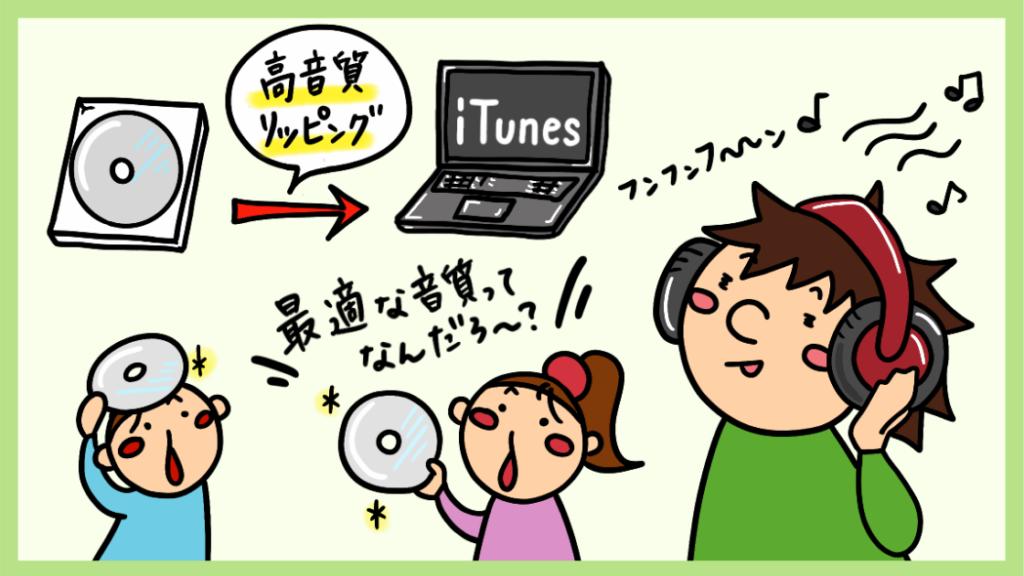 音楽CDをiTunesで高音質リッピング