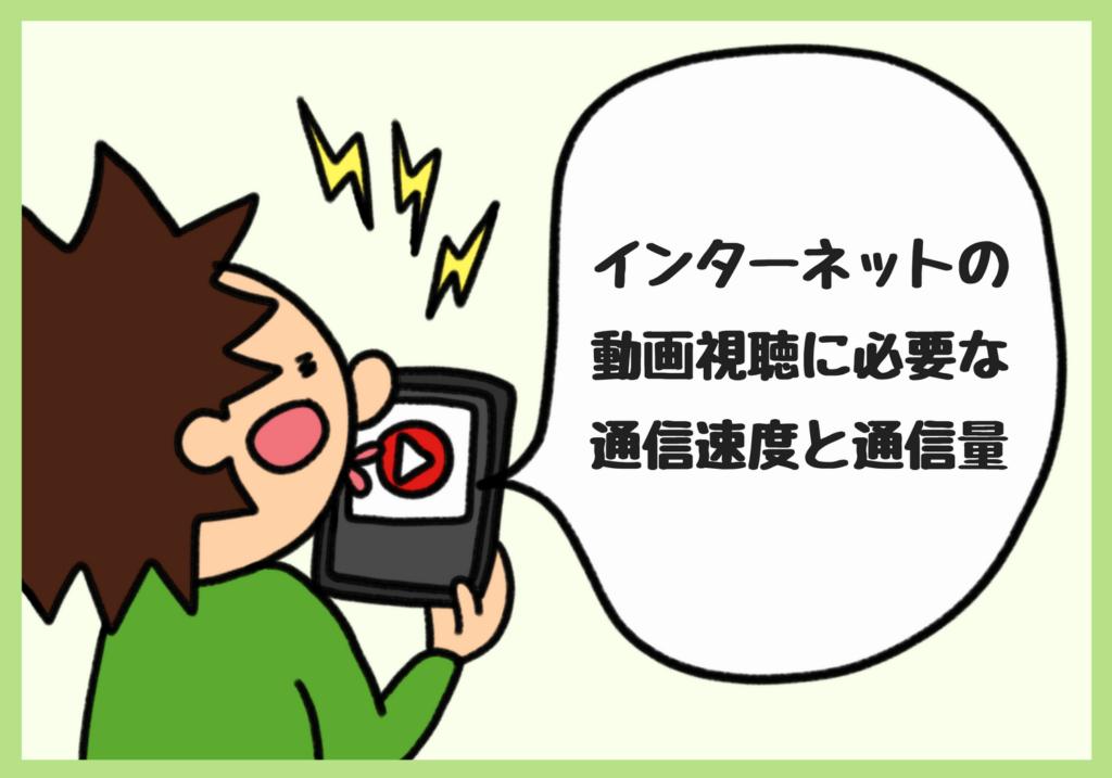 インターネットの動画視聴に必要な通信速度と通信料
