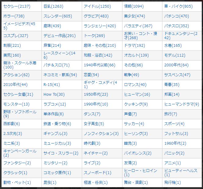 DMM見放題ch動画数