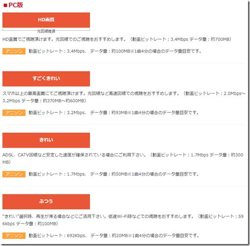 動画 ビット レート 目安