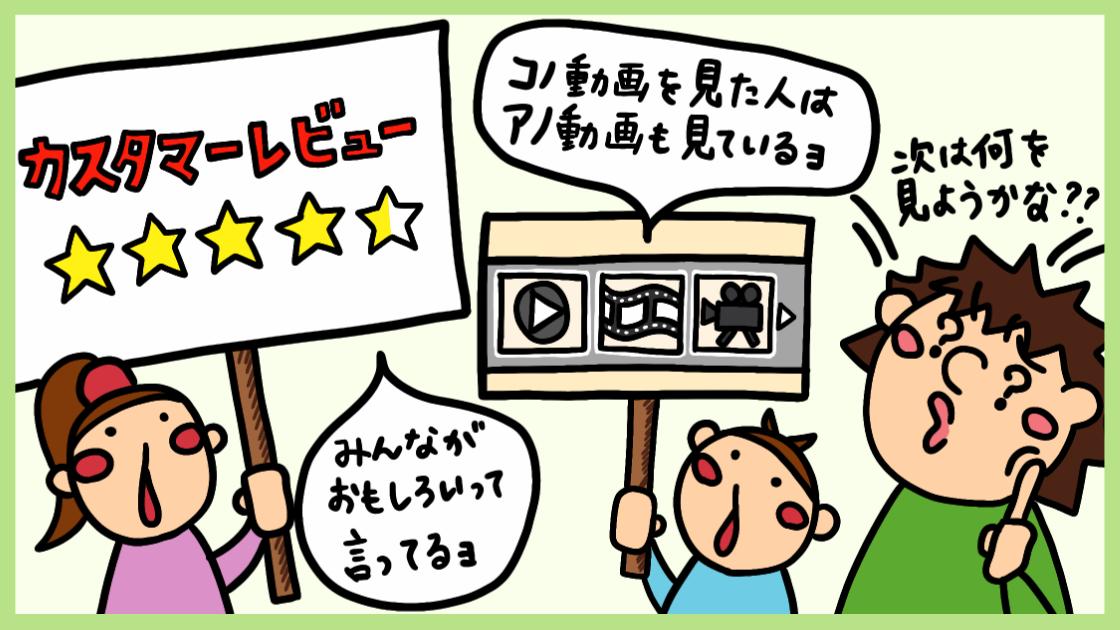 レコメンド・カスタマーレビュー機能