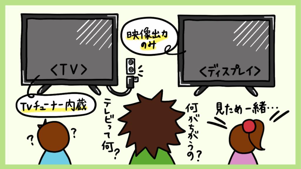 テレビとディスプレイの違い